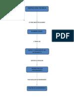 Mapa Conceptual Cepeda