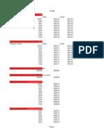 Fi-mm Integration Accounts