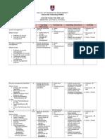 LESSON PLAN IMD123.doc