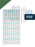 qb,k - tabel 9