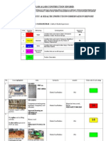 HSE Inspection Report 2nd Week April 2015