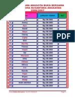 Daftar Nama Anggota Buka Bersama