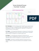 Pcp Tip Sheet
