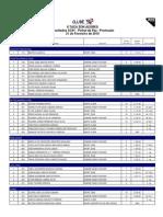 Resultados federados - XC#1 - 2010