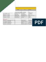 NBNCD Vacancies 7-17-15