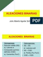 Aleaciones Binarias