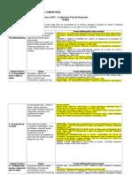 Temas Evaluación Parcial SMC 2015