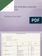 Petunjuk Kode Rekening Kegiatan Apbd Tahun 2015