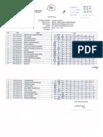 94. ADMINISTRASI PEMBANGUNAN - GUNTUR K.pdf
