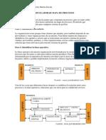 1 -Como Elaborar Mapa de Procesos