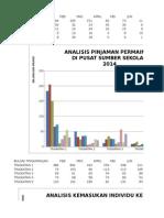 Analisis Pss 2014