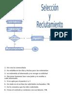 2285400 Procedimiento de Seleccion y Reclutamiento