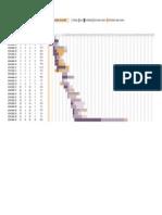 Planejador de Projetos Planejador de projetos do gráfico de Gant