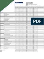 Basic GMP Inspection Checklist - Written Sanitation Program 2015A