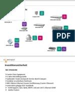 NEC Produktportfolio