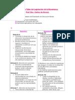 Trabajo de Taller de Legislación de la Enseñanza.doc