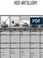 Tracked Artillery Systems