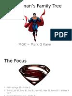 Superman's Family Tree