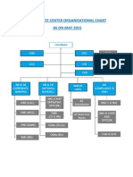 Corporate Center Organisational Chart-may-2015