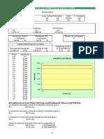 Calculo Parametros PAT