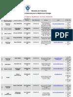 Liste Des Experts Auditeurs - s. Industrie Actualise