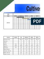 Diagrama y Presupuesto para la producción de 70 millares de semilla de Tilapia