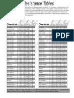 ChemRestChart.pdf
