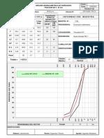 Clasificacion granulometrica de un agregado