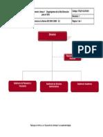 Anexo 1 Organigrama Alta Direccion SGC