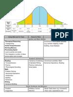 feedback handout portfolio