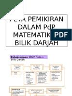 Peta Pemikiran Dalam Pdp Efektif Di Dalam Bilikupdated17dis2013