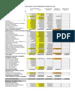 Marihatag General Fund Budget 2015