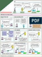 HDFS Comic