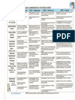 Comprehension Strategies Rubric PDF 2