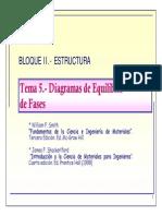 Tema5 Diagramas de Fase Final
