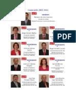 Diputados de Ciudad Real