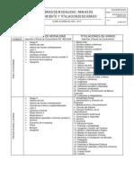 Adscripción de materias de modalidad a ramas de conocimiento y títulos de Grado_Equipo Orientación Liceo Castila