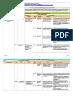 01-Matríz de Competencias Gestión de Proyectos