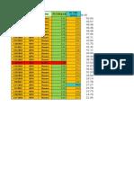 PS CDR Peak - Normal_ So Sanh
