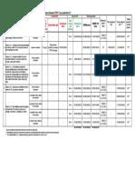 Programul de Lansari POC-Axa2