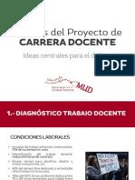 Presentación Cpd Escuelas de Pedagogía.