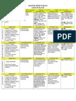 9th Grade Eng Lesson Plan Aug 18 -22 2014