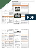 Especificaciones y Detalles Proyecto - Capilla Togoima