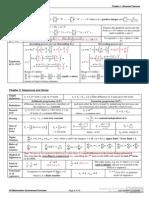 h2 Mathematics Summarized Formulae