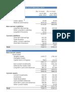 Shree Cement Analysis