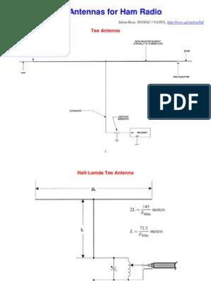 Wire Antennas for Ham Radio pdf