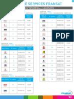 LISTE DES CHAINES FRANSAT_2015.pdf
