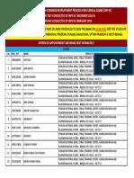 Web Page_4th List PNB
