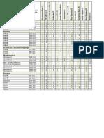 TDSB Summer Credit Courses 2015