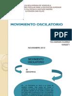 Mapa Conceptual Informe Pract 6 Marian Suarez